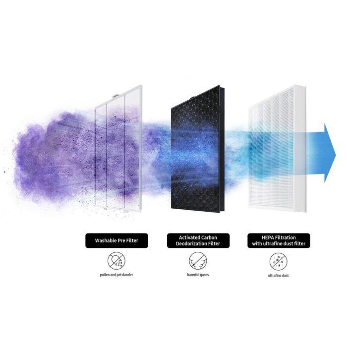 Пречиствател за въздух Samsung AX60R5080WD/EU, 60㎡
